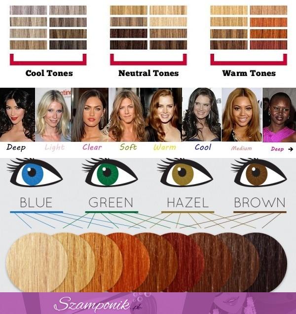 Szamponik Pl Zobacz Jaki Kolor Włos 243 W Dobrać Do Koloru
